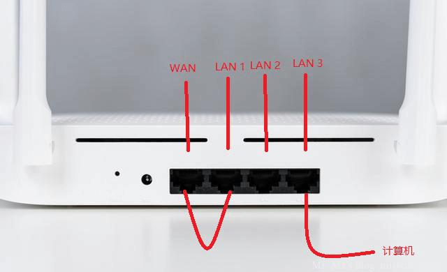 红米AC2100刷机插线示意图